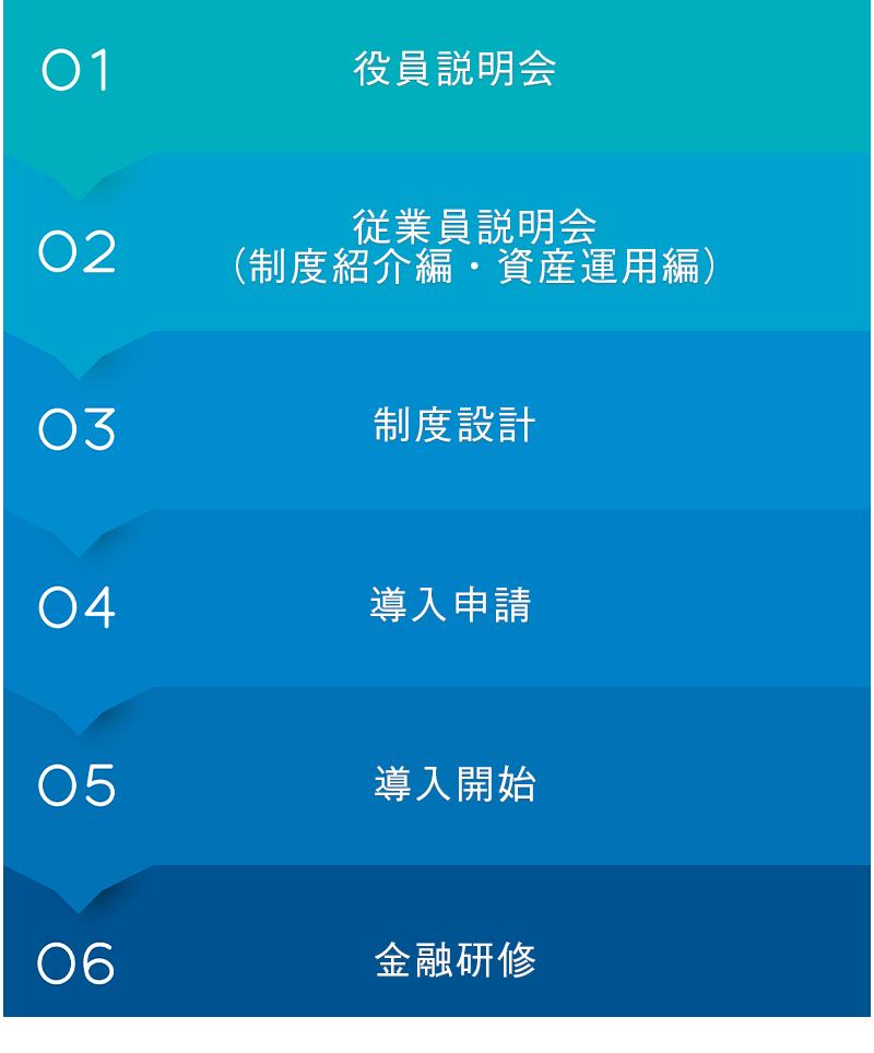 ご相談・制度設計~導入までの流れ1